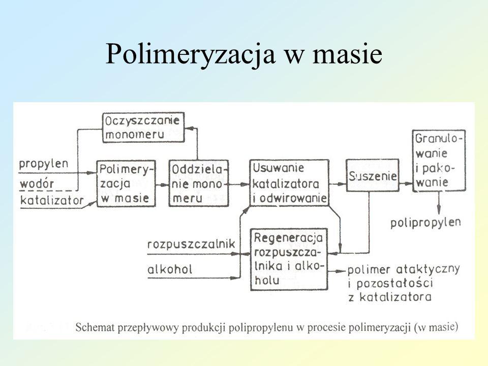 W fazie gazowej katalizatory III i IV generacji osadzane na nośniku polimeryzacja w reaktorach ze złożem fluidalnym, dzięki dużej aktywności i stereospecyficzności katalizatora zawartość PP ataktycznego w izotaktycznym jest tak mała, że nie jest konieczne jego wydzielanie, temp.