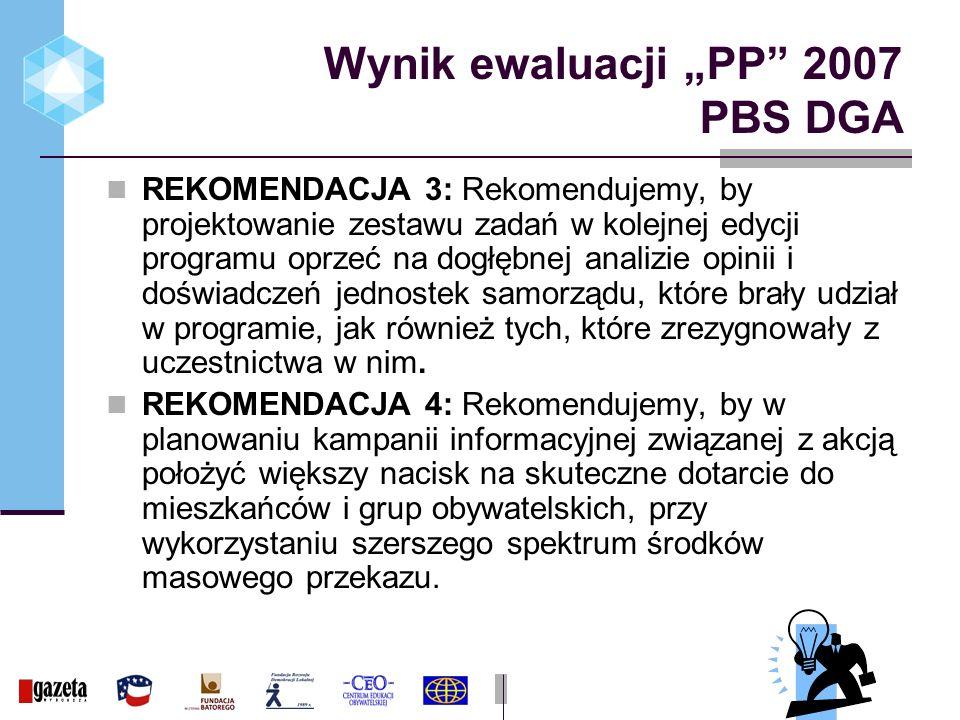 Wynik ewaluacji PP 2007 PBS DGA REKOMENDACJA 3: Rekomendujemy, by projektowanie zestawu zadań w kolejnej edycji programu oprzeć na dogłębnej analizie opinii i doświadczeń jednostek samorządu, które brały udział w programie, jak również tych, które zrezygnowały z uczestnictwa w nim.