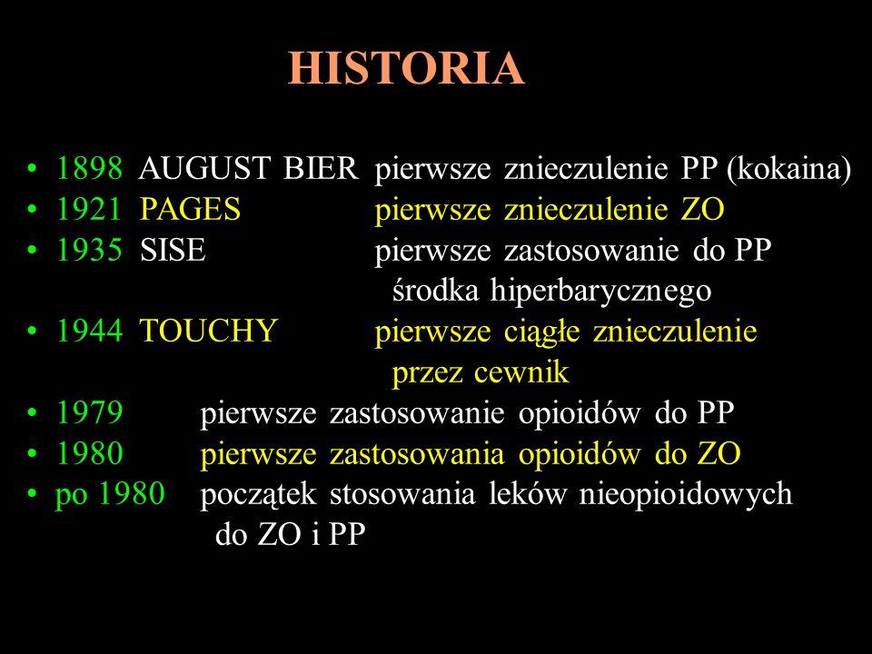 1898 AUGUST BIERpierwsze znieczulenie PP (kokaina) 1921 PAGES pierwsze znieczulenie ZO 1935 SISE pierwsze zastosowanie do PP środka hiperbarycznego 19