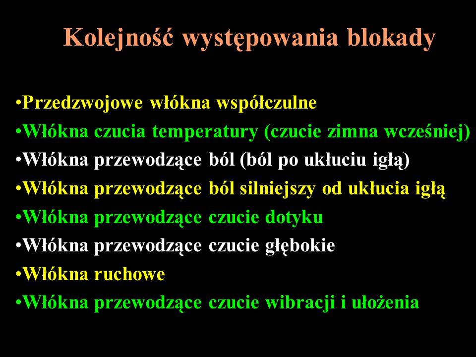 Kolejność występowania blokady Przedzwojowe włókna współczulne Włókna czucia temperatury (czucie zimna wcześniej) Włókna przewodzące ból (ból po ukłuc