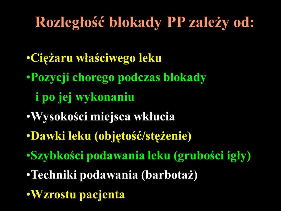 Rozległość blokady PP zależy od: Ciężaru właściwego leku Pozycji chorego podczas blokady i po jej wykonaniu Wysokości miejsca wkłucia Dawki leku (obję