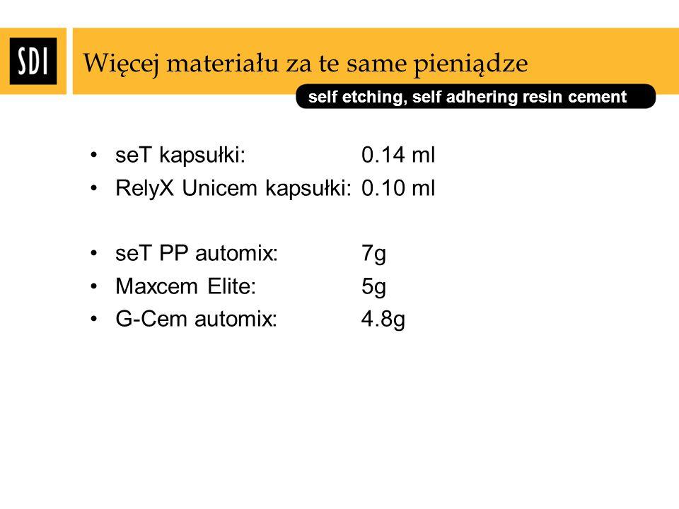 self etching, self adhering resin cement Więcej materiału za te same pieniądze seT kapsułki:0.14 ml RelyX Unicem kapsułki: 0.10 ml seT PP automix:7g M