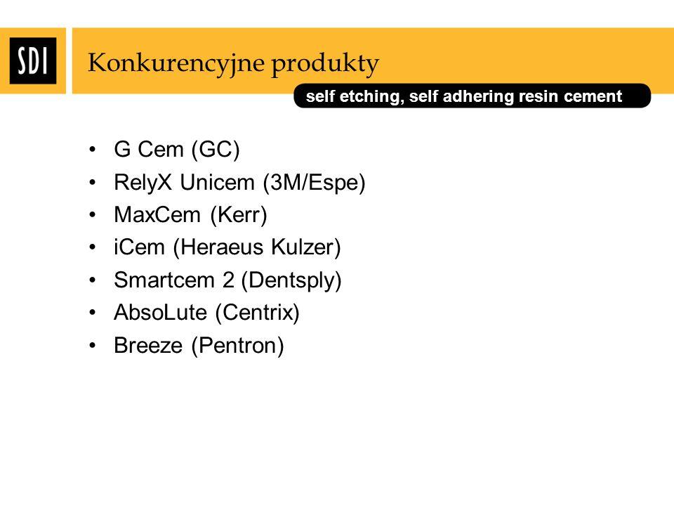 self etching, self adhering resin cement Konkurencyjne produkty G Cem (GC) RelyX Unicem (3M/Espe) MaxCem (Kerr) iCem (Heraeus Kulzer) Smartcem 2 (Dent