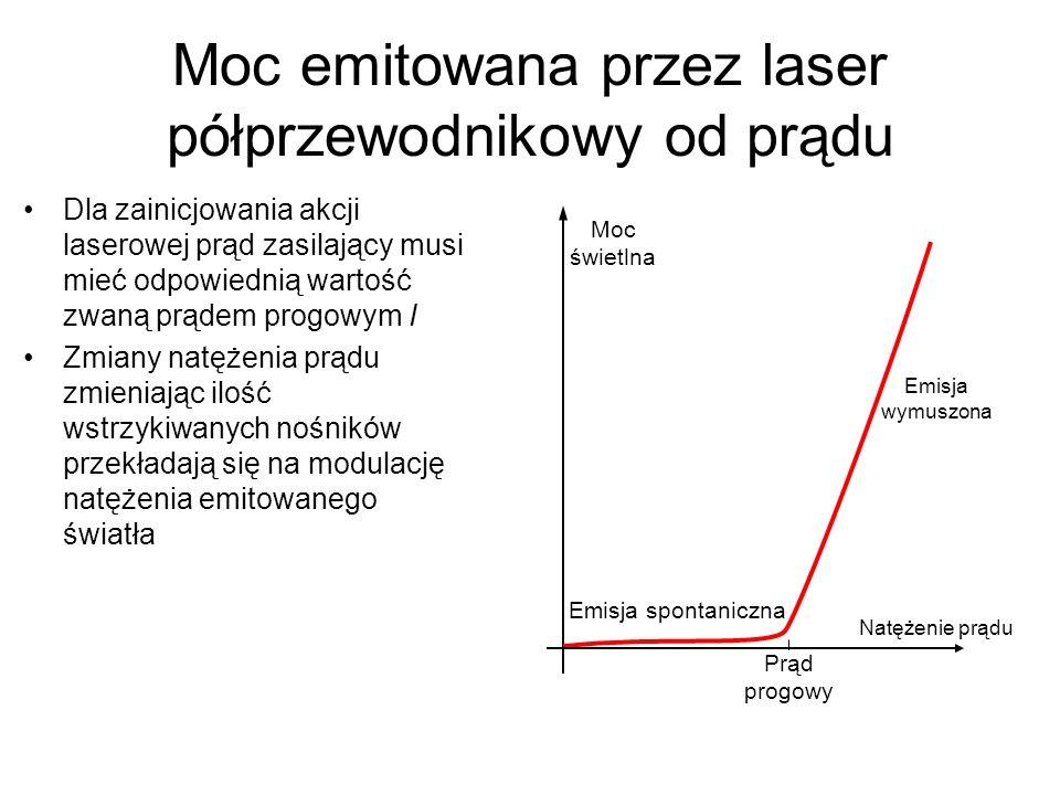 Moc emitowana przez laser półprzewodnikowy od prądu Dla zainicjowania akcji laserowej prąd zasilający musi mieć odpowiednią wartość zwaną prądem progo