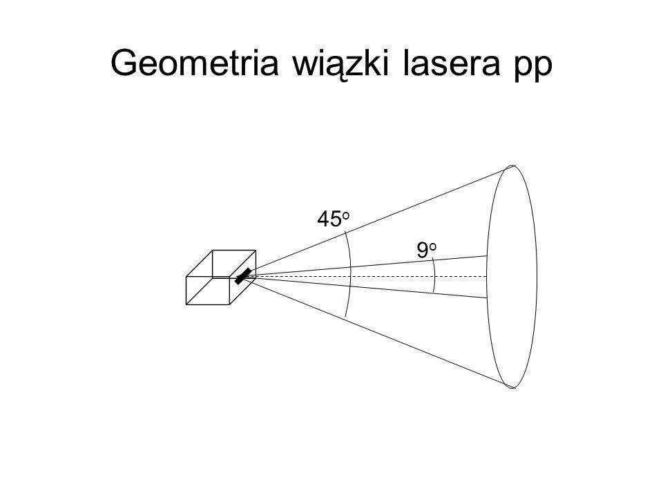 Geometria wiązki lasera pp 45 o 9o9o