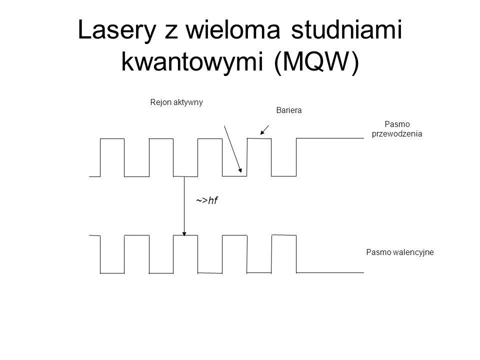 Lasery z wieloma studniami kwantowymi (MQW) ~>hf Rejon aktywny Bariera Pasmo przewodzenia Pasmo walencyjne
