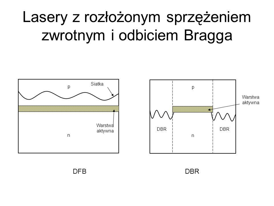 Lasery z rozłożonym sprzężeniem zwrotnym i odbiciem Bragga Warstwa aktywna p n Siatka Warstwa aktywna p n DBR DFBDBR