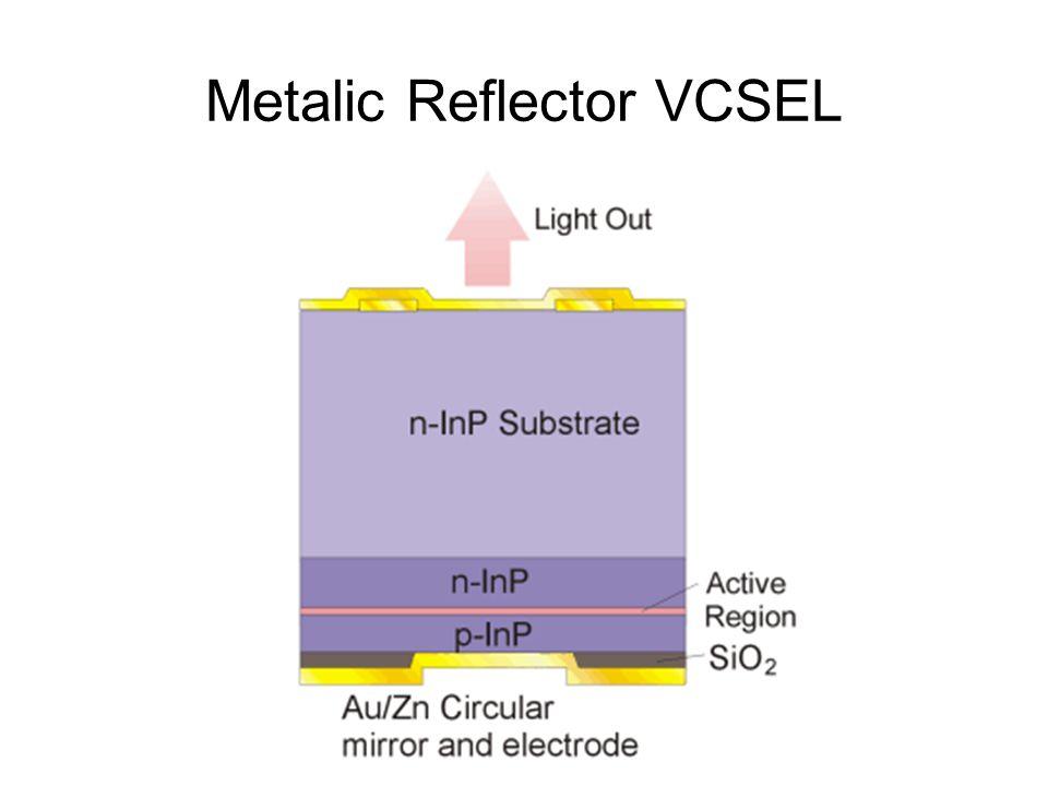 Metalic Reflector VCSEL