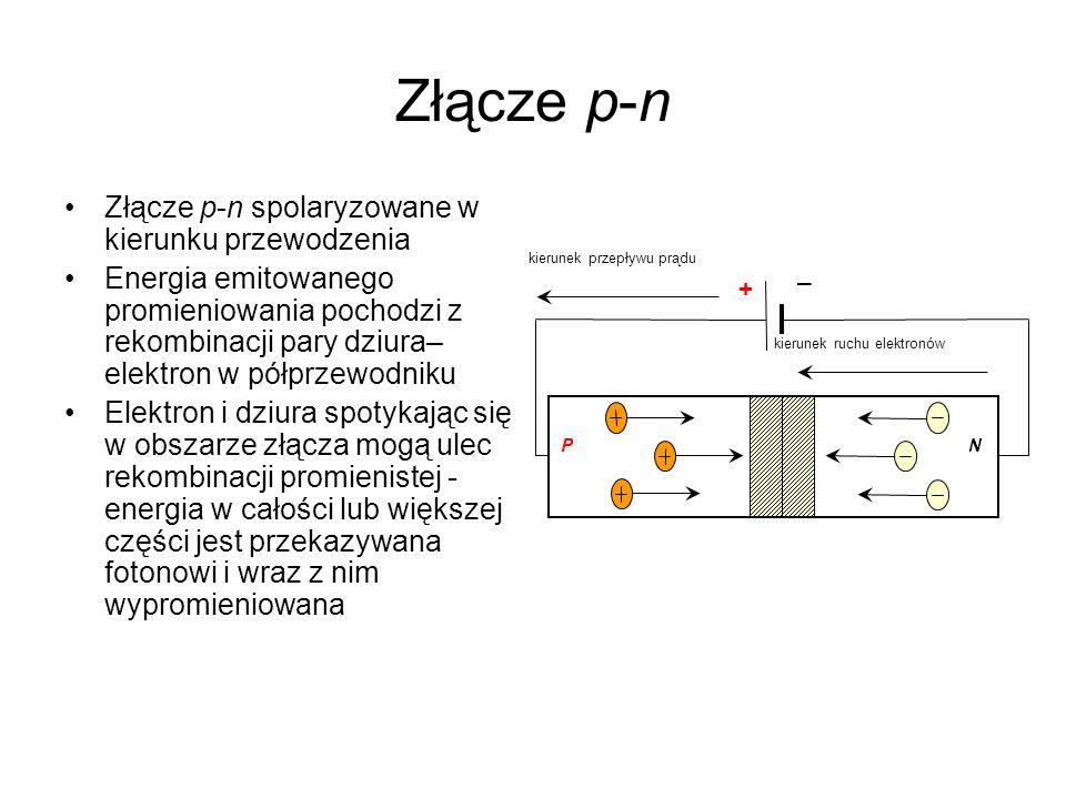 Złącze p-n Złącze p-n spolaryzowane w kierunku przewodzenia Energia emitowanego promieniowania pochodzi z rekombinacji pary dziura– elektron w półprze