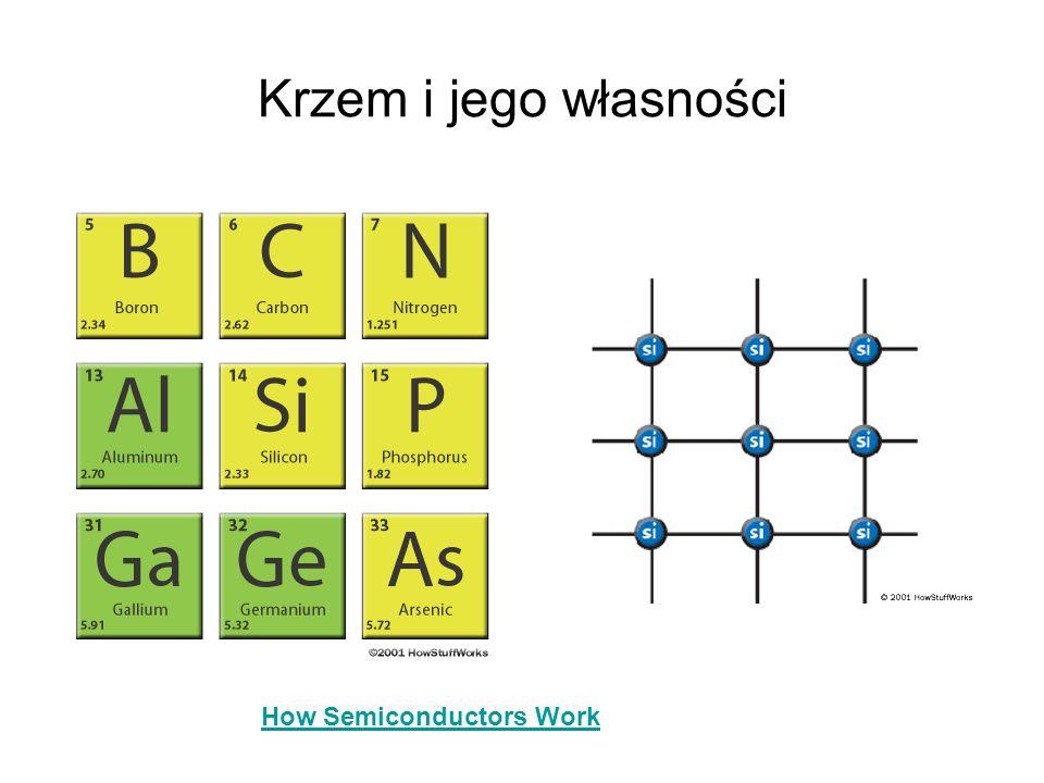 Krzem i jego własności How Semiconductors Work