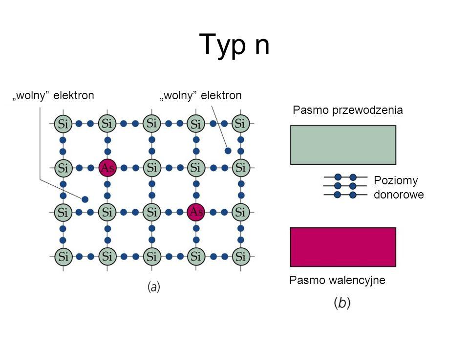 Typ n wolny elektron Pasmo walencyjne Pasmo przewodzenia Poziomy donorowe