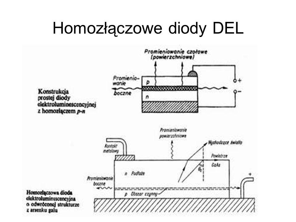 Lasery, z prowadzeniem światła jest przez odpowiednie ukształtowanie współczynnika załamania Falowód ten jest wykonany przez wprowadzenie odpowiednich skokowych zmian współczynnika załamania W tych laserach obszar, w którym prowadzone jest światło, określono przez uformowanie falowodu wzdłuż złącza Kontakt SiO 2 Warstwa aktywna lnGaAsP p - lnP n - lnP n + - lnP Podłoże SiO 2