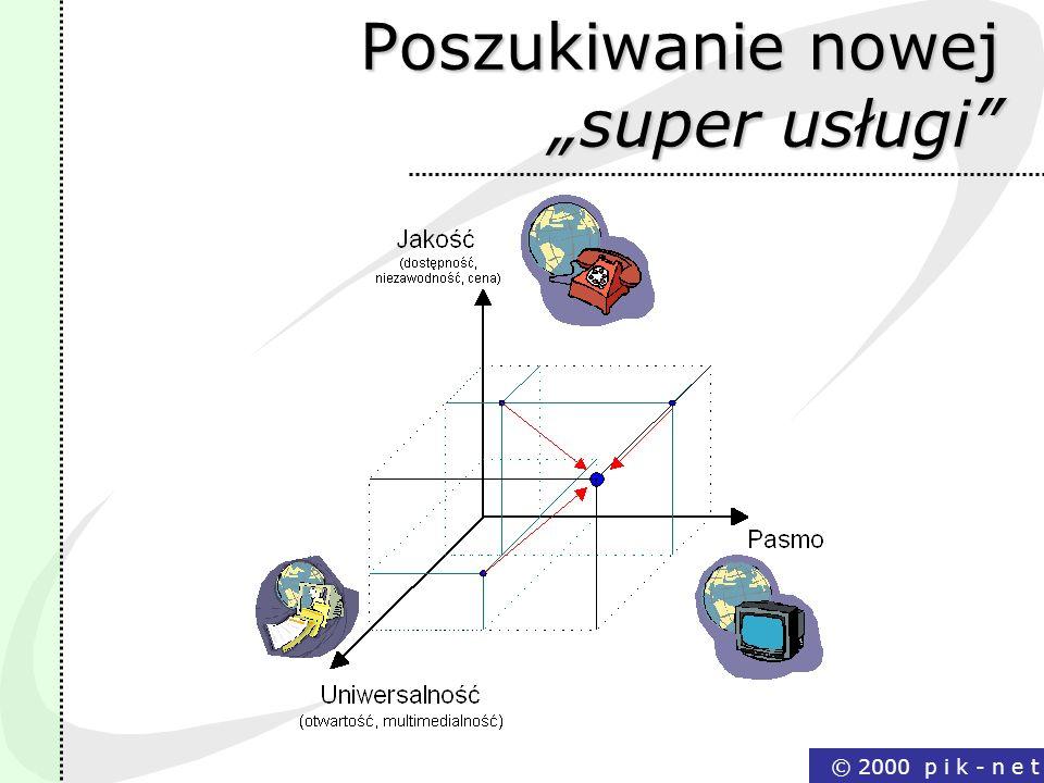 © 2000 p i k - n e t Poszukiwanie nowej super usługi