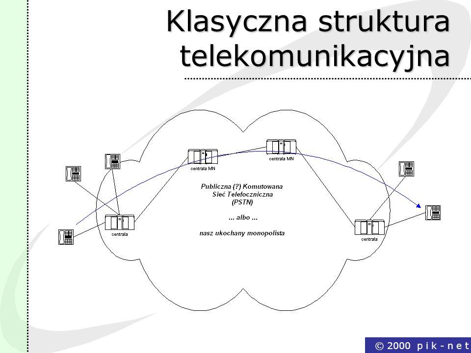 © 2000 p i k - n e t Klasyczna struktura telekomunikacyjna
