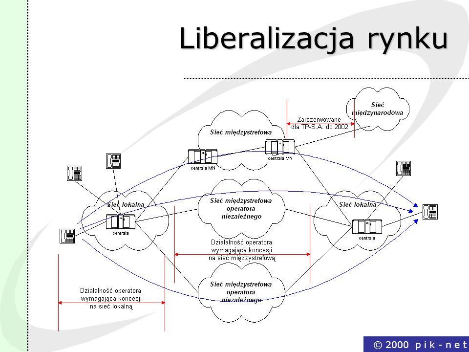© 2000 p i k - n e t Liberalizacja rynku