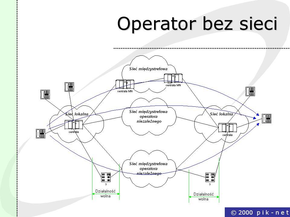 © 2000 p i k - n e t Operator bez sieci