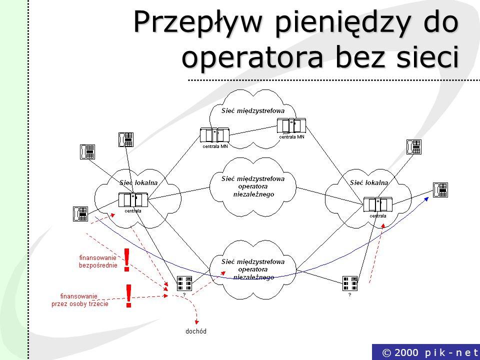 © 2000 p i k - n e t Przepływ pieniędzy do operatora bez sieci