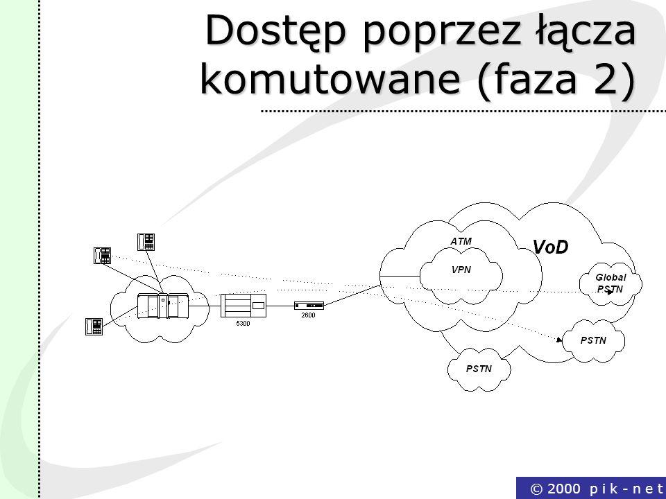© 2000 p i k - n e t Dostęp poprzez łącza komutowane (faza 2)