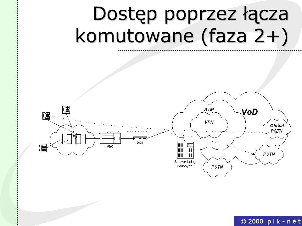 © 2000 p i k - n e t Dostęp poprzez łącza komutowane (faza 2+)