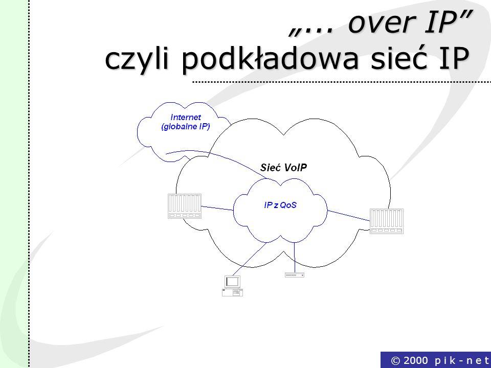 © 2000 p i k - n e t... over IP czyli podkładowa sieć IP