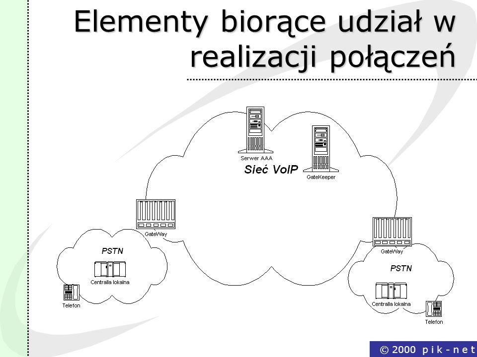 © 2000 p i k - n e t Elementy biorące udział w realizacji połączeń