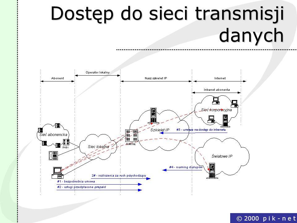 © 2000 p i k - n e t Dostęp do sieci transmisji danych