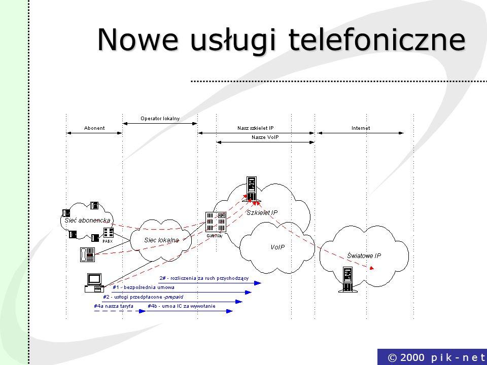 © 2000 p i k - n e t Nowe usługi telefoniczne