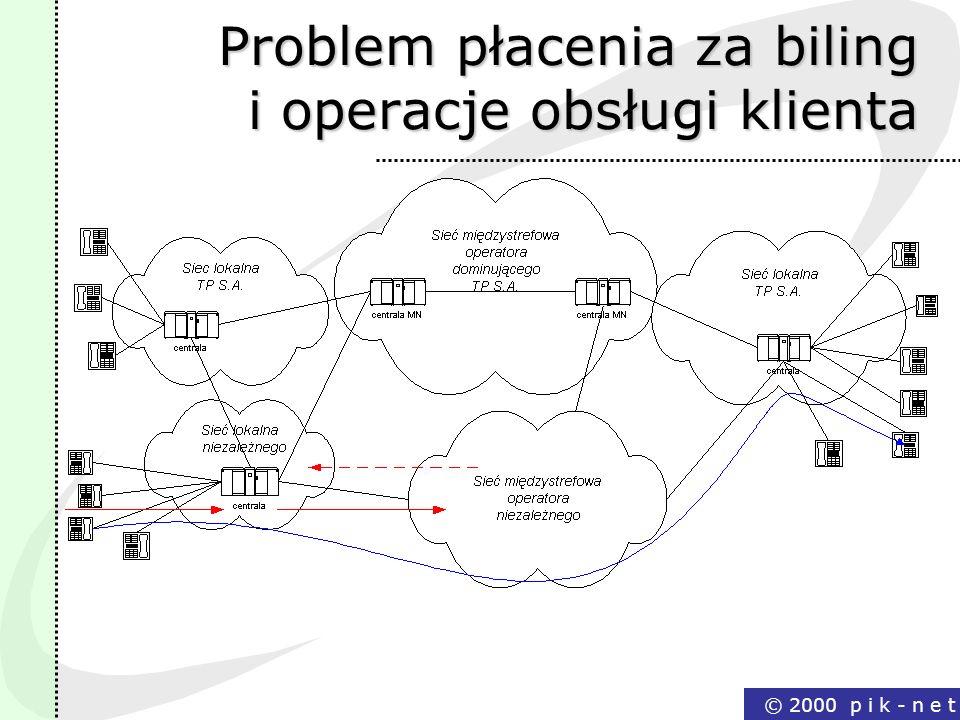 © 2000 p i k - n e t Problem płacenia za biling i operacje obsługi klienta