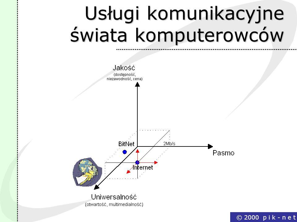 © 2000 p i k - n e t Usługi komunikacyjne świata komputerowców