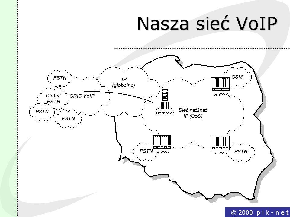 © 2000 p i k - n e t Nasza sieć VoIP