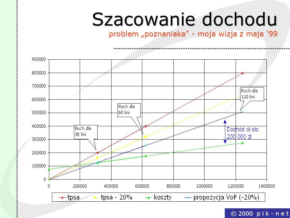 © 2000 p i k - n e t Szacowanie dochodu problem poznaniaka - moja wizja z maja 99