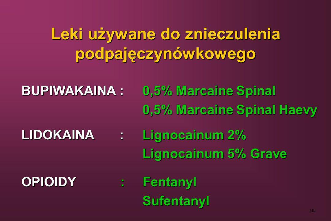 Leki używane do znieczulenia podpajęczynówkowego BUPIWAKAINA : 0,5% Marcaine Spinal 0,5% Marcaine Spinal Haevy 0,5% Marcaine Spinal Haevy LIDOKAINA :