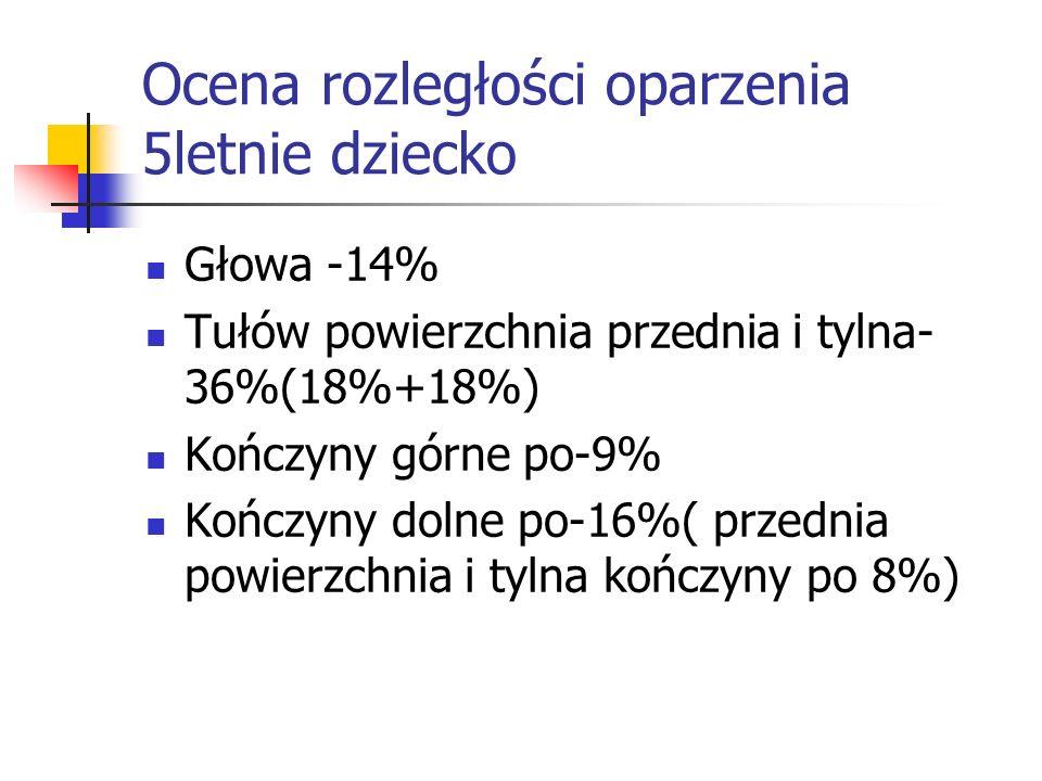 Ocena rozległości oparzenia 5letnie dziecko Głowa -14% Tułów powierzchnia przednia i tylna- 36%(18%+18%) Kończyny górne po-9% Kończyny dolne po-16%( p