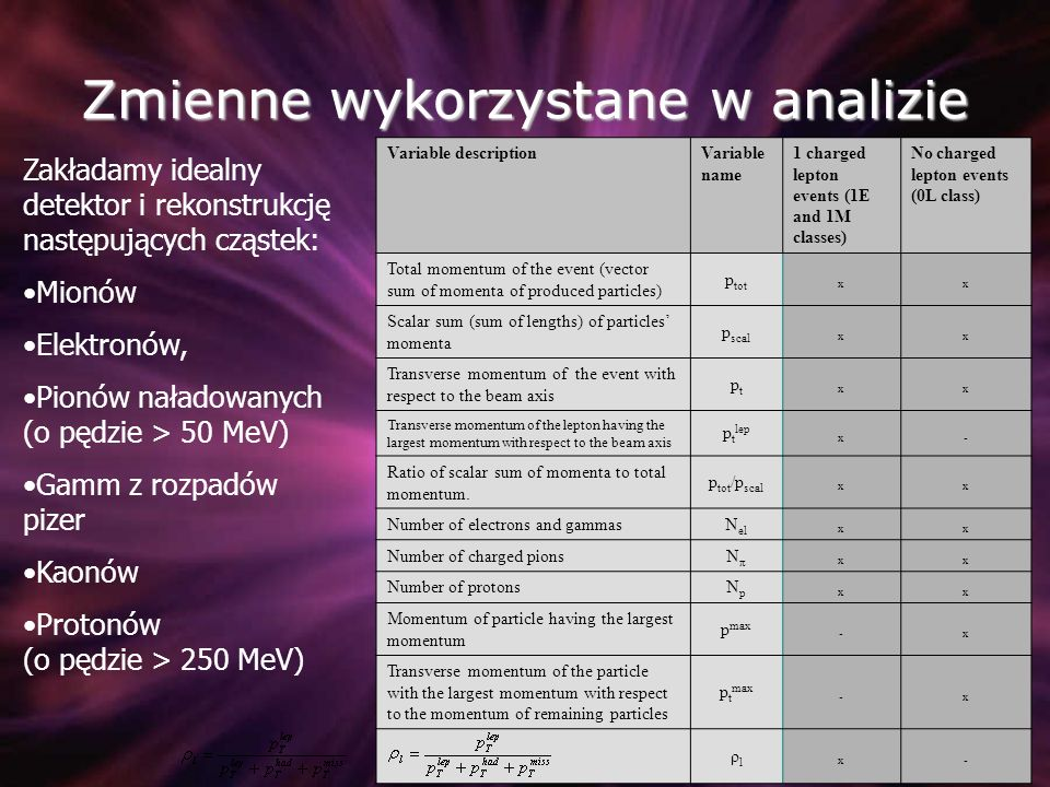 Zmienne wykorzystane w analizie Variable descriptionVariable name 1 charged lepton events (1E and 1M classes) No charged lepton events (0L class) Total momentum of the event (vector sum of momenta of produced particles) p­ tot xx Scalar sum (sum of lengths) of particles momenta p scal xx Transverse momentum of the event with respect to the beam axis ptpt xx Transverse momentum of the lepton having the largest momentum with respect to the beam axis p t lep x- Ratio of scalar sum of momenta to total momentum.