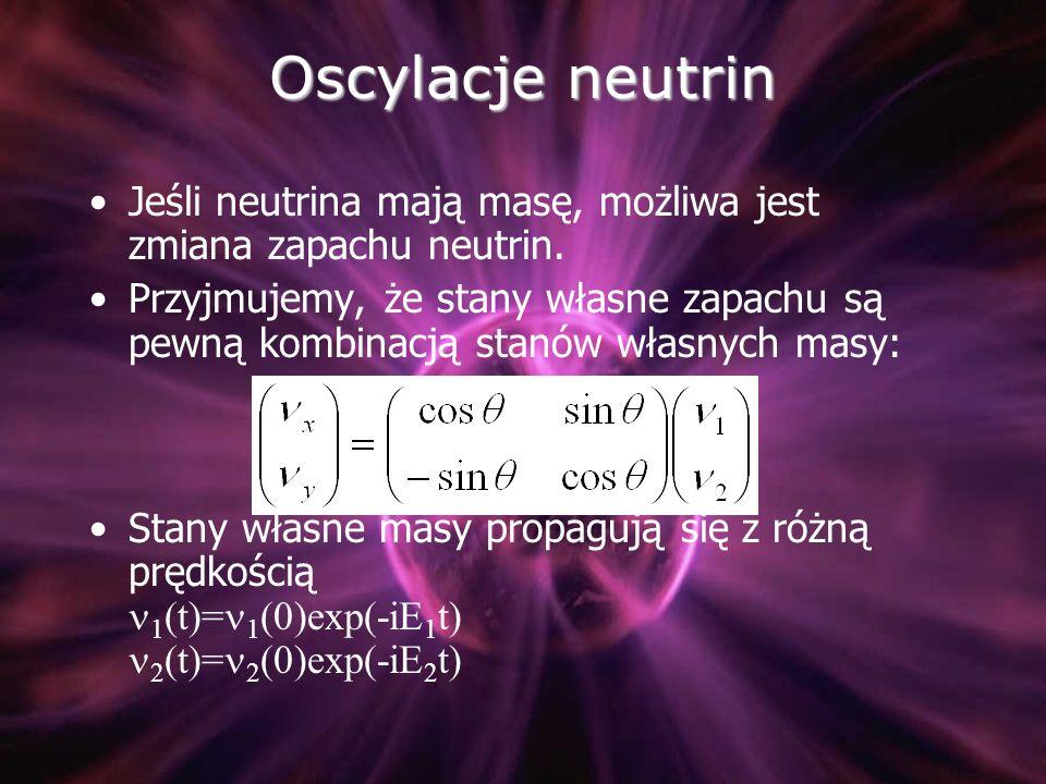 Oscylacje neutrin - stan obecny Eksperymenty słoneczne i reaktorowe: SK, SNO, Kamland 0.00005<Δ m 2 sol <0.00008 eV 2, 0.73<sin 2 2θ sol <0.97 Eksperymenty atmosferyczne SK, K2K 0.0019 0.89