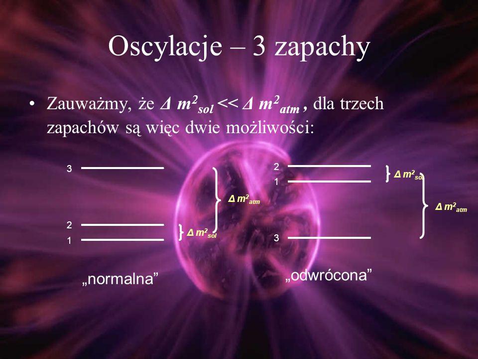 Oscylacje – 3 zapachy Zakładając Δ m 2 sol << Δ m 2 atm, Δ m 2 13 = Δ m 2 23 = Δ m 2 atm, Δ m 2 12 = Δ m 2 sol, δ=0 mamy dwa przypadki: atmosferyczny – małe L/E słoneczny – duże L/E Gdy θ 13 =0 (a jest na pewno małe), to… wzory redukują się do 2-zapachowych!