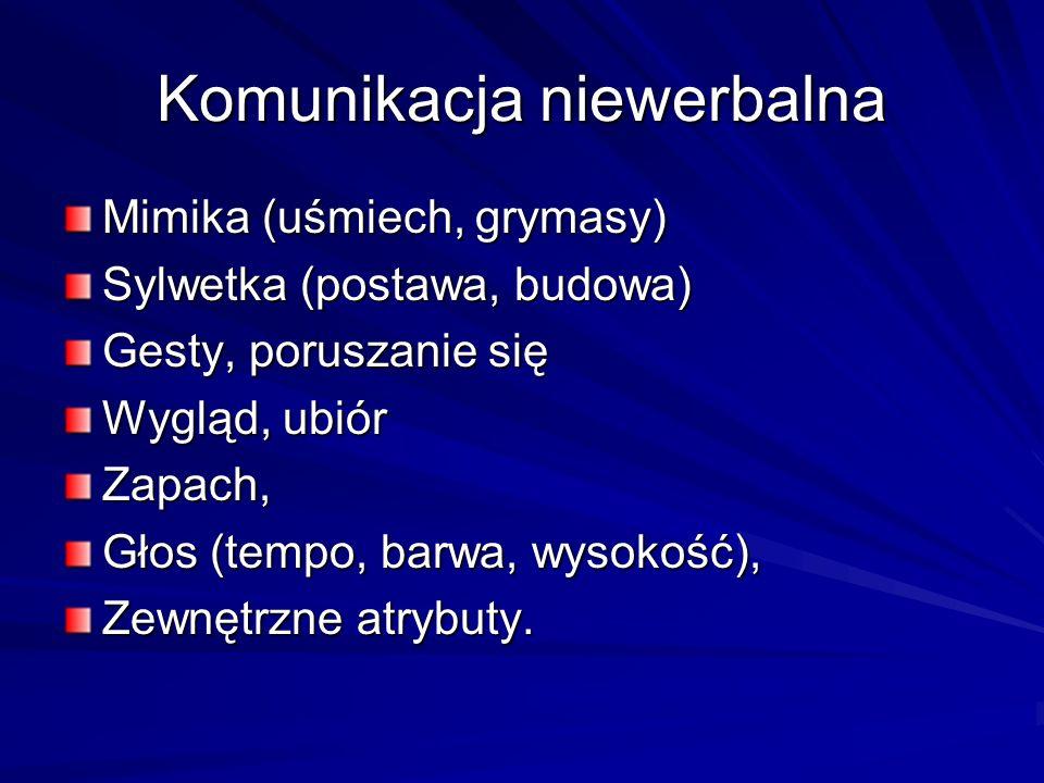 Komunikacja niewerbalna Mimika (uśmiech, grymasy) Sylwetka (postawa, budowa) Gesty, poruszanie się Wygląd, ubiór Zapach, Głos (tempo, barwa, wysokość)