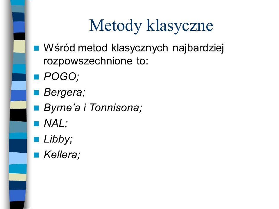 Metody klasyczne Wśród metod klasycznych najbardziej rozpowszechnione to: POGO; Bergera; Byrnea i Tonnisona; NAL; Libby; Kellera;