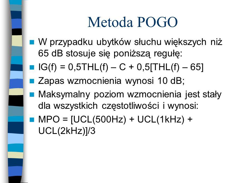Metoda POGO W przypadku ubytków słuchu większych niż 65 dB stosuje się poniższą regułę: IG(f) = 0,5THL(f) – C + 0,5[THL(f) – 65] Zapas wzmocnienia wyn