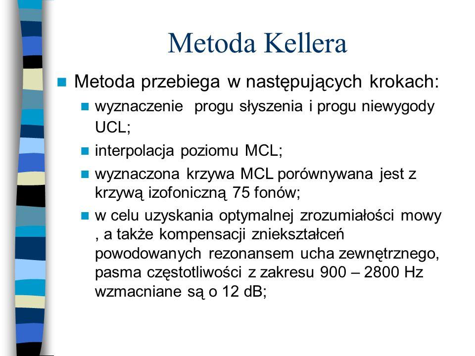 Metoda Kellera Metoda przebiega w następujących krokach: wyznaczenie progu słyszenia i progu niewygody UCL; interpolacja poziomu MCL; wyznaczona krzyw