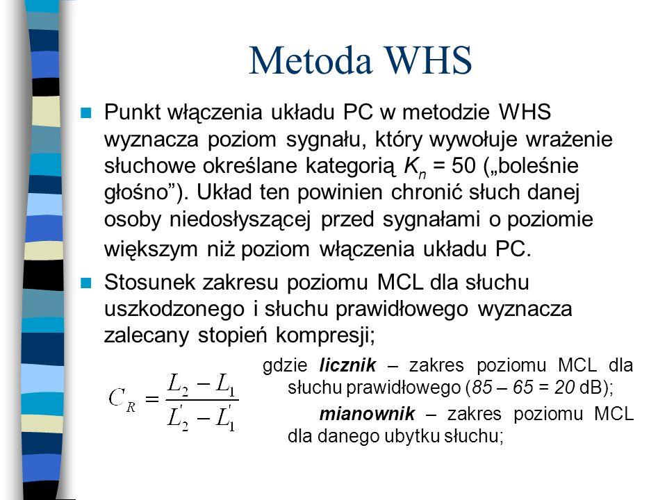 Punkt włączenia układu PC w metodzie WHS wyznacza poziom sygnału, który wywołuje wrażenie słuchowe określane kategorią K n = 50 (boleśnie głośno). Ukł