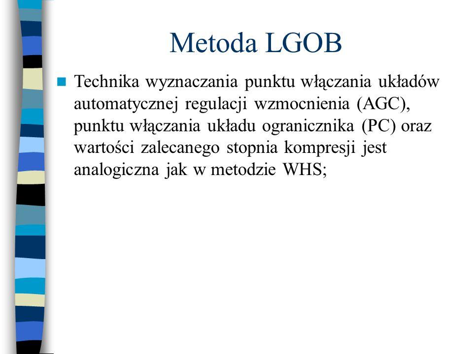 Technika wyznaczania punktu włączania układów automatycznej regulacji wzmocnienia (AGC), punktu włączania układu ogranicznika (PC) oraz wartości zalec