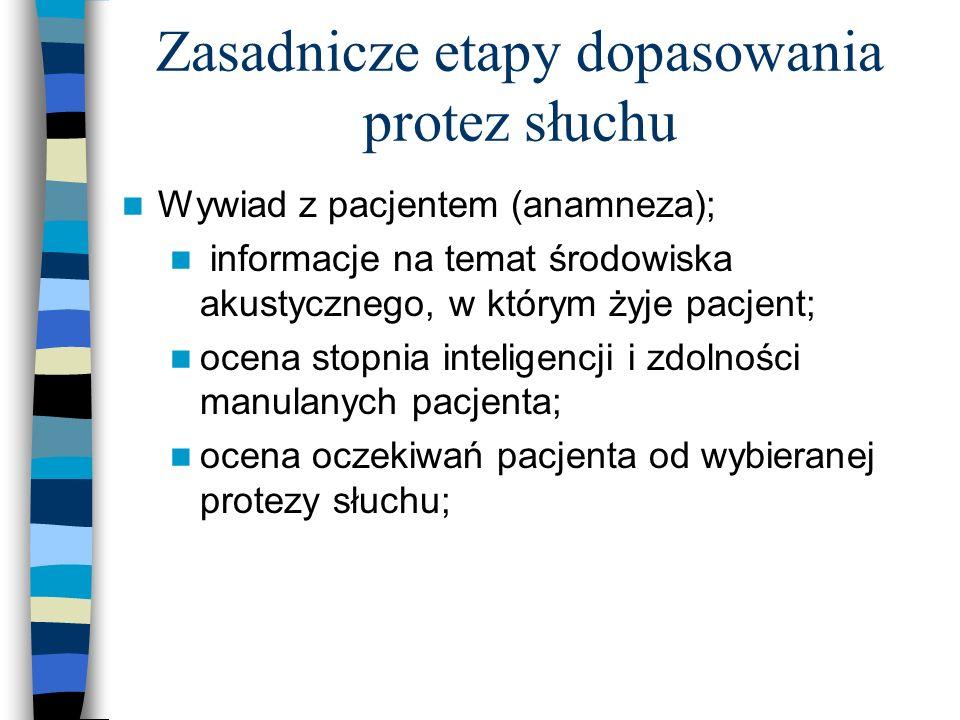 Zasadnicze etapy dopasowania protez słuchu Wywiad z pacjentem (anamneza); informacje na temat środowiska akustycznego, w którym żyje pacjent; ocena st