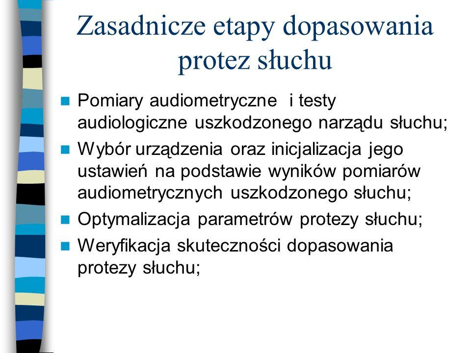 Zasadnicze etapy dopasowania protez słuchu Pomiary audiometryczne i testy audiologiczne uszkodzonego narządu słuchu; Wybór urządzenia oraz inicjalizac