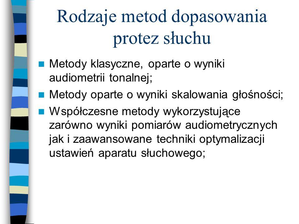 Rodzaje metod dopasowania protez słuchu Metody klasyczne, oparte o wyniki audiometrii tonalnej; Metody oparte o wyniki skalowania głośności; Współczes