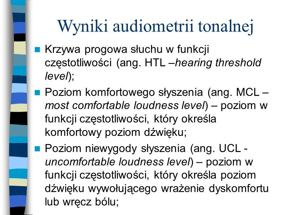 Wyniki audiometrii tonalnej Krzywa progowa słuchu w funkcji częstotliwości (ang. HTL –hearing threshold level); Poziom komfortowego słyszenia (ang. MC