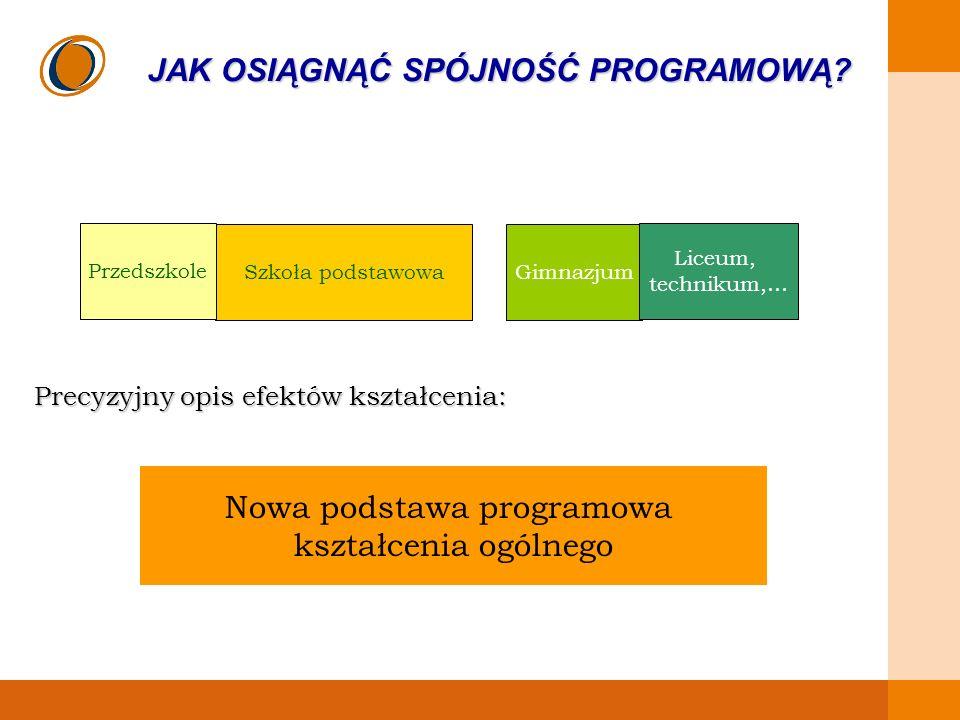 EDUKACJA SKUTECZNA, PRZYJAZNA I NOWOCZESNA REFORMA PROGRAMOWA KSZTAŁCENIA OGÓLNEGO NOWA PODSTAWA PROGRAMOWA Nowa podstawa programowa kształcenia ogólnego Stara podstawa programowa kształcenia ogólnego Proces kształcenia Efekty kształcenia Nowa podstawa programowa kształcenia ogólnego