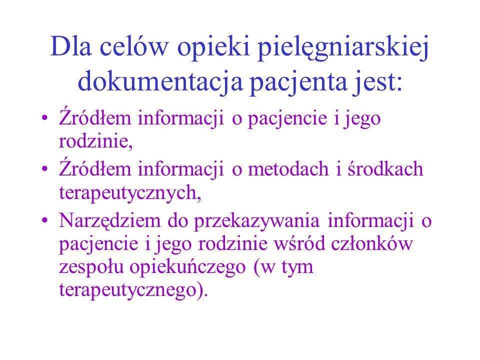 Dla celów opieki pielęgniarskiej dokumentacja pacjenta jest: Źródłem informacji o pacjencie i jego rodzinie, Źródłem informacji o metodach i środkach