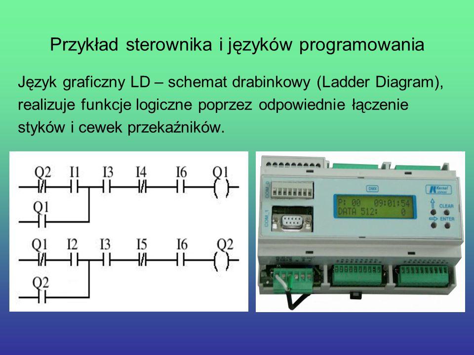 Przykład języków programowania Język graficzny FBD (Function Block Diagram) – schemat bloków funkcyjnych, schemat blokowy, realizuje funkcje logiczne poprzez odpowiednie łączenie półprzewodnikowych elementów funkcjonalnych na płytkach drukowanych.
