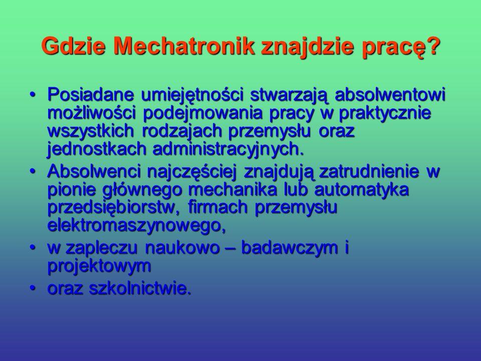 Serdecznie zapraszamy Zespół Szkół Mechanicznych w Rzeszowie ul. Hetmańska 45A www.zsm.resman.pl